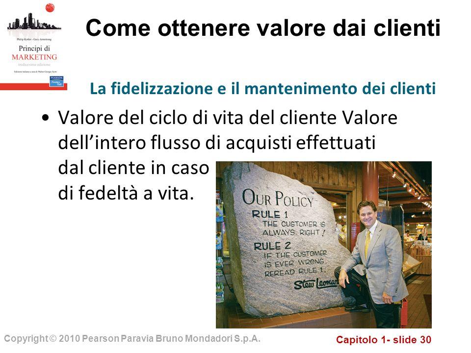 Capitolo 1- slide 30 Copyright © 2010 Pearson Paravia Bruno Mondadori S.p.A. Come ottenere valore dai clienti Valore del ciclo di vita del cliente Val