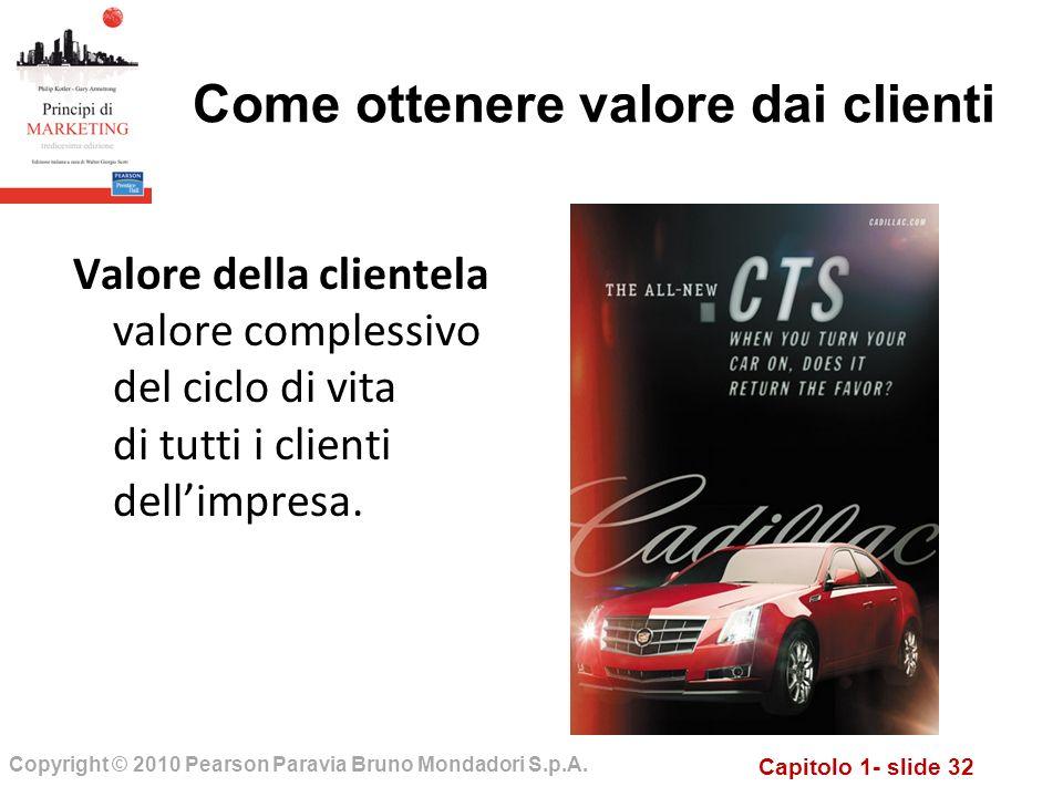 Capitolo 1- slide 32 Copyright © 2010 Pearson Paravia Bruno Mondadori S.p.A. Come ottenere valore dai clienti Valore della clientela valore complessiv