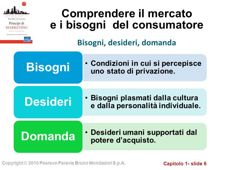 Capitolo 1- slide 6 Copyright © 2010 Pearson Paravia Bruno Mondadori S.p.A. Comprendere il mercato e i bisogni del consumatore Condizioni in cui si pe