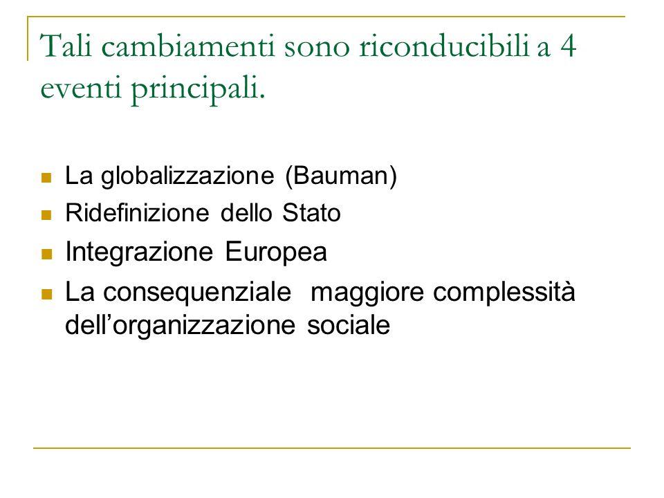 Tali cambiamenti sono riconducibili a 4 eventi principali. La globalizzazione (Bauman) Ridefinizione dello Stato Integrazione Europea La consequenzial
