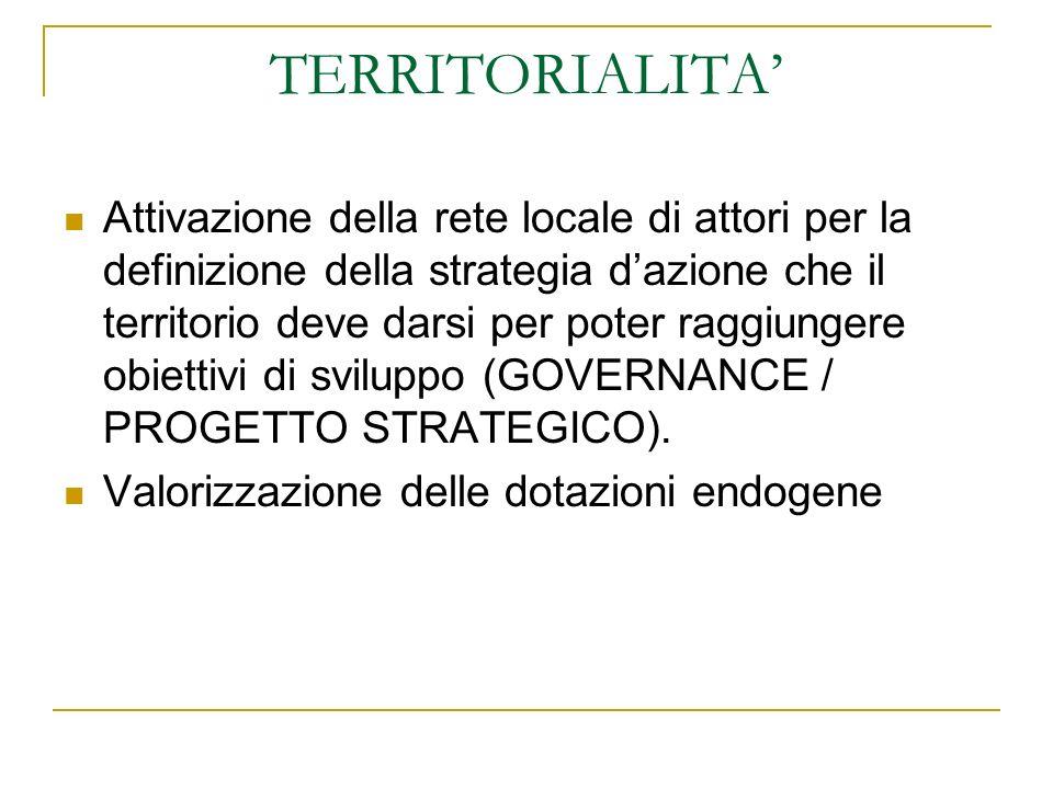 TERRITORIALITA Attivazione della rete locale di attori per la definizione della strategia dazione che il territorio deve darsi per poter raggiungere obiettivi di sviluppo (GOVERNANCE / PROGETTO STRATEGICO).