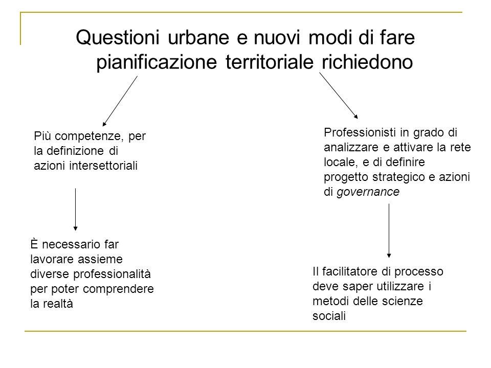 Questioni urbane e nuovi modi di fare pianificazione territoriale richiedono Più competenze, per la definizione di azioni intersettoriali Professionis