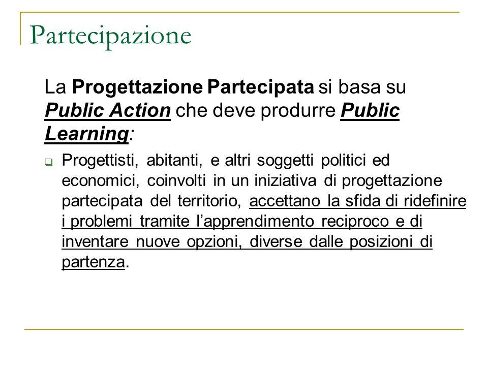 La Progettazione Partecipata si basa su Public Action che deve produrre Public Learning: Progettisti, abitanti, e altri soggetti politici ed economici