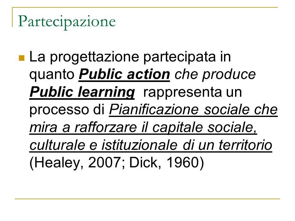 La progettazione partecipata in quanto Public action che produce Public learning rappresenta un processo di Pianificazione sociale che mira a rafforza