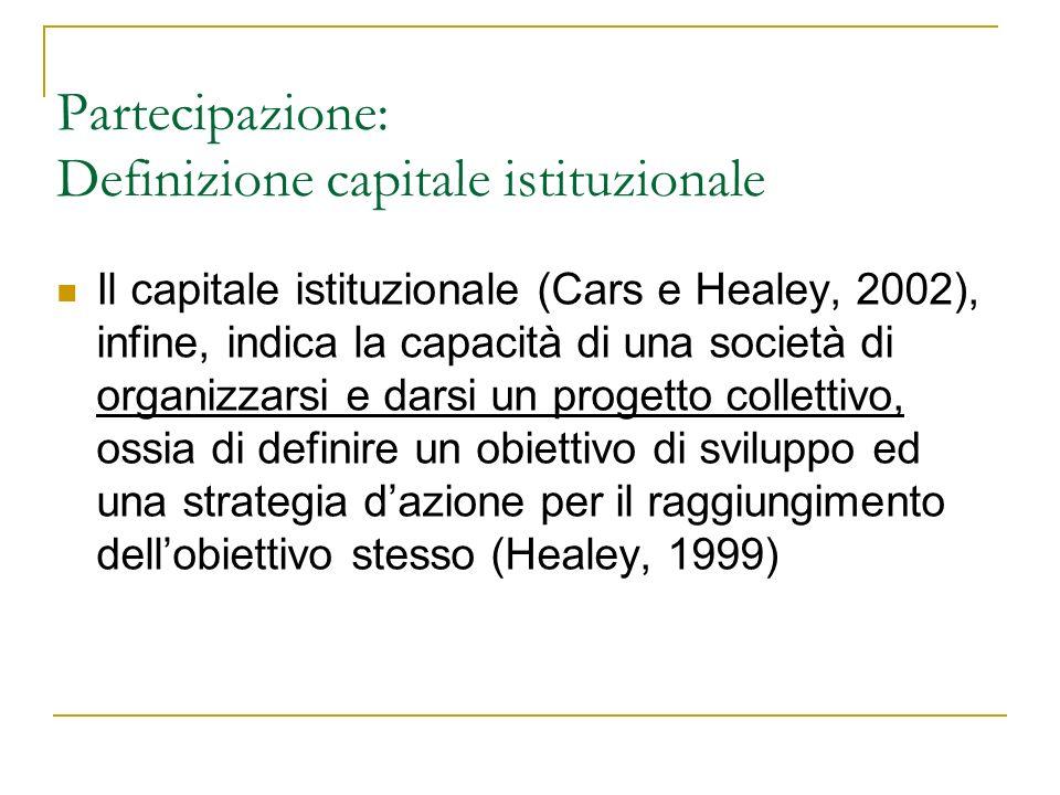 Partecipazione: Definizione capitale istituzionale Il capitale istituzionale (Cars e Healey, 2002), infine, indica la capacità di una società di organ