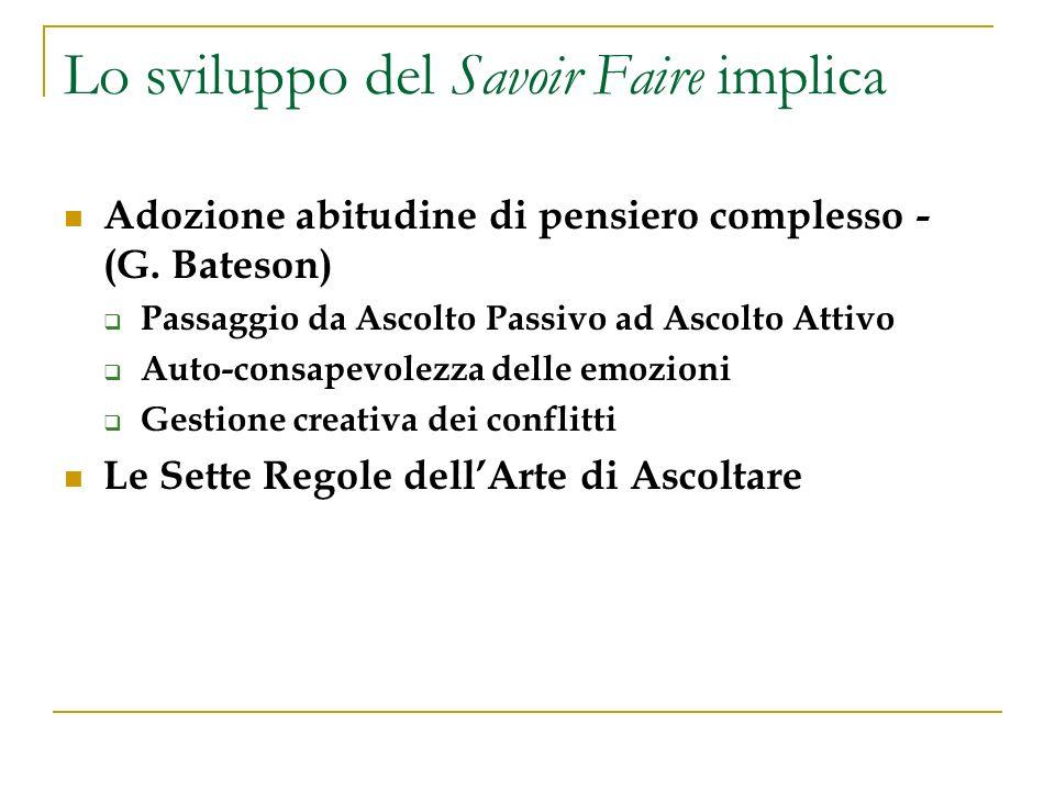Lo sviluppo del Savoir Faire implica Adozione abitudine di pensiero complesso - (G. Bateson) Passaggio da Ascolto Passivo ad Ascolto Attivo Auto-consa