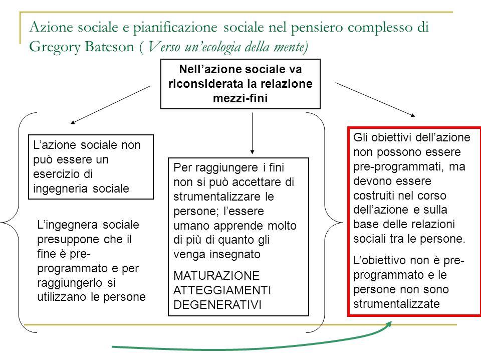 Azione sociale e pianificazione sociale nel pensiero complesso di Gregory Bateson ( Verso unecologia della mente) Nellazione sociale va riconsiderata