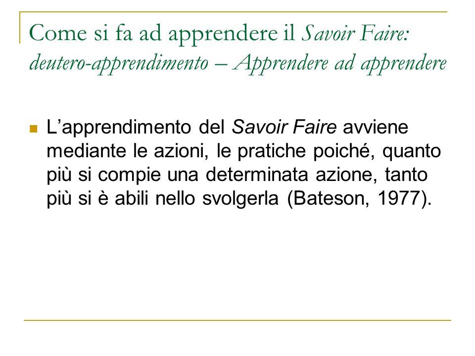 Come si fa ad apprendere il Savoir Faire: deutero-apprendimento – Apprendere ad apprendere Lapprendimento del Savoir Faire avviene mediante le azioni,