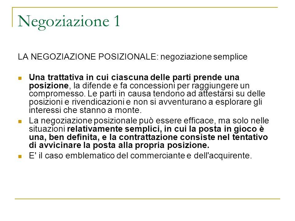 Negoziazione 1 LA NEGOZIAZIONE POSIZIONALE: negoziazione semplice Una trattativa in cui ciascuna delle parti prende una posizione, la difende e fa con