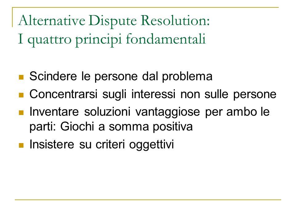 Alternative Dispute Resolution: I quattro principi fondamentali Scindere le persone dal problema Concentrarsi sugli interessi non sulle persone Invent