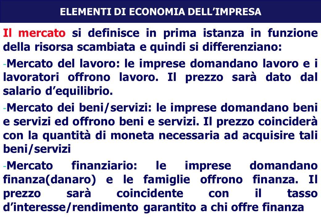 Il mercato si definisce in prima istanza in funzione della risorsa scambiata e quindi si differenziano: - Mercato del lavoro: le imprese domandano lavoro e i lavoratori offrono lavoro.