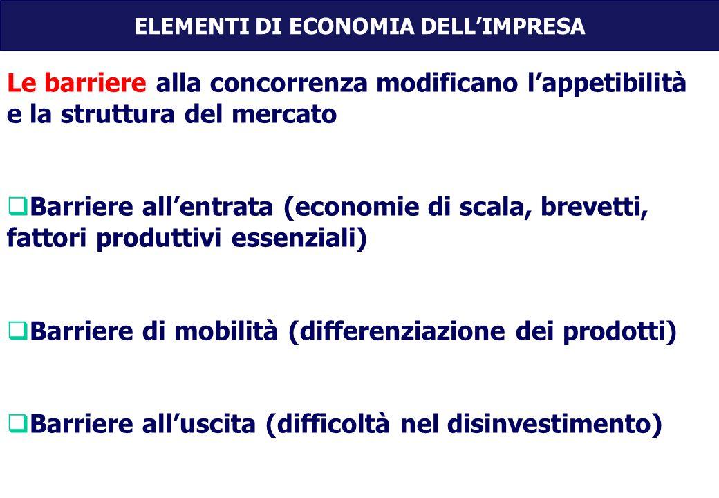 Le barriere alla concorrenza modificano lappetibilità e la struttura del mercato Barriere allentrata (economie di scala, brevetti, fattori produttivi essenziali) Barriere di mobilità (differenziazione dei prodotti) Barriere alluscita (difficoltà nel disinvestimento) ELEMENTI DI ECONOMIA DELLIMPRESA