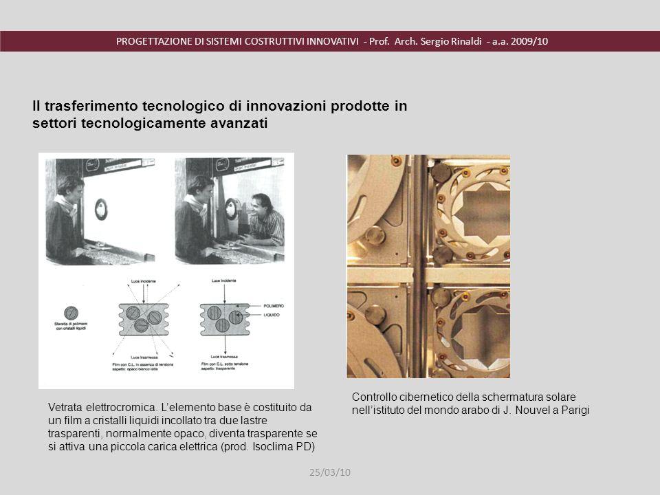PROGETTAZIONE DI SISTEMI COSTRUTTIVI INNOVATIVI - Prof. Arch. Sergio Rinaldi - a.a. 2009/10 Vetrata elettrocromica. Lelemento base è costituito da un
