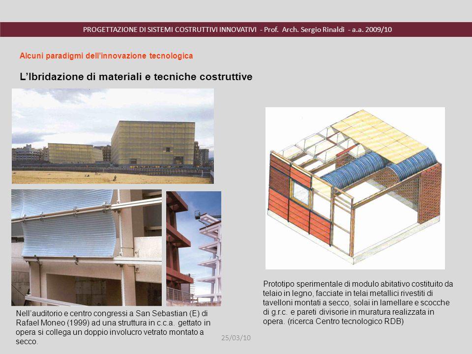 PROGETTAZIONE DI SISTEMI COSTRUTTIVI INNOVATIVI - Prof. Arch. Sergio Rinaldi - a.a. 2009/10 Nellauditorio e centro congressi a San Sebastian (E) di Ra