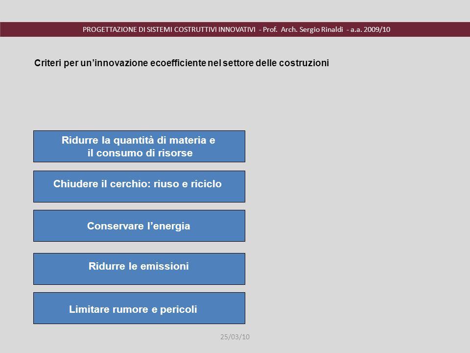 PROGETTAZIONE DI SISTEMI COSTRUTTIVI INNOVATIVI - Prof. Arch. Sergio Rinaldi - a.a. 2009/10 Criteri per uninnovazione ecoefficiente nel settore delle