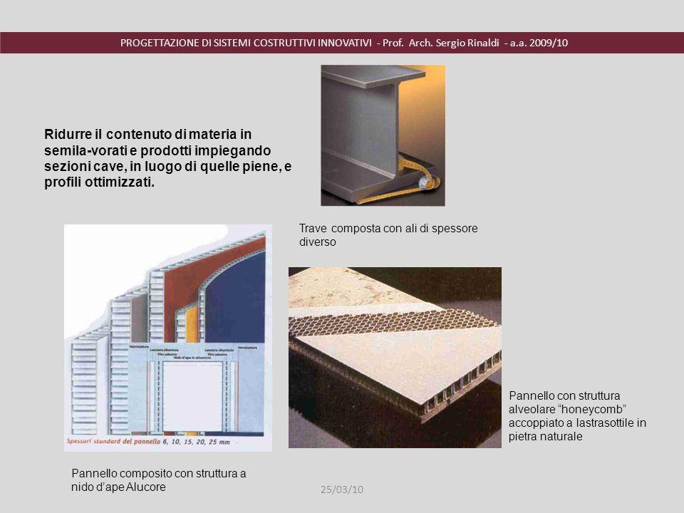 PROGETTAZIONE DI SISTEMI COSTRUTTIVI INNOVATIVI - Prof. Arch. Sergio Rinaldi - a.a. 2009/10 Pannello composito con struttura a nido dape Alucore Panne