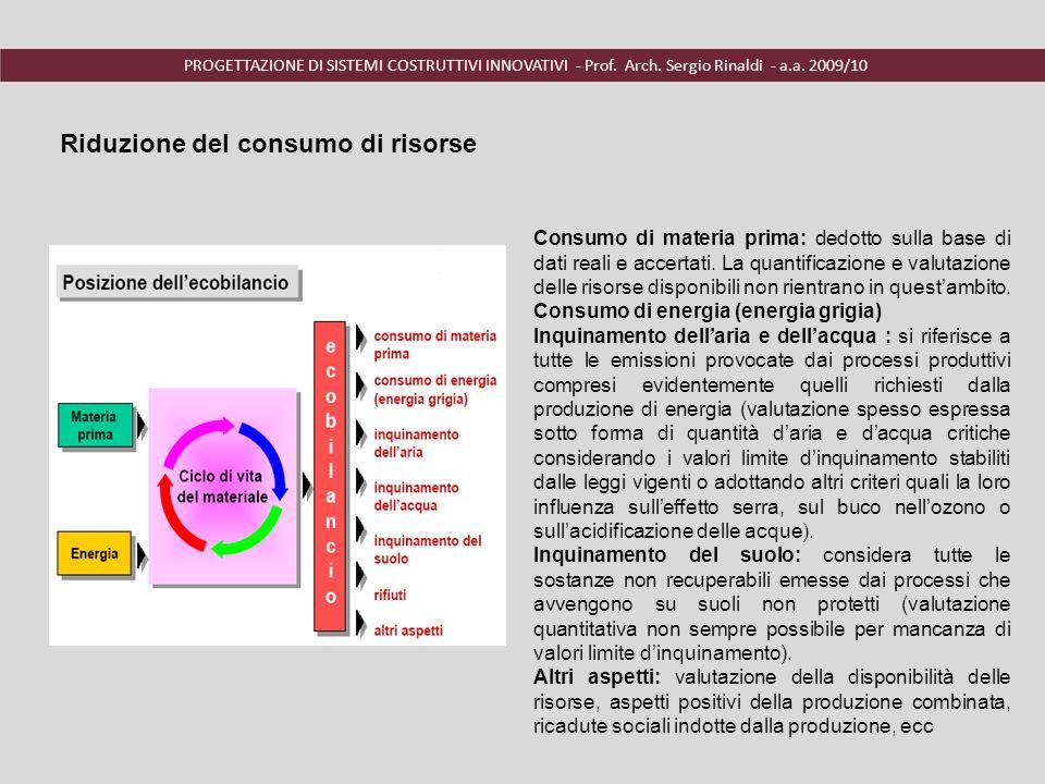PROGETTAZIONE DI SISTEMI COSTRUTTIVI INNOVATIVI - Prof. Arch. Sergio Rinaldi - a.a. 2009/10 Riduzione del consumo di risorse Consumo di materia prima: