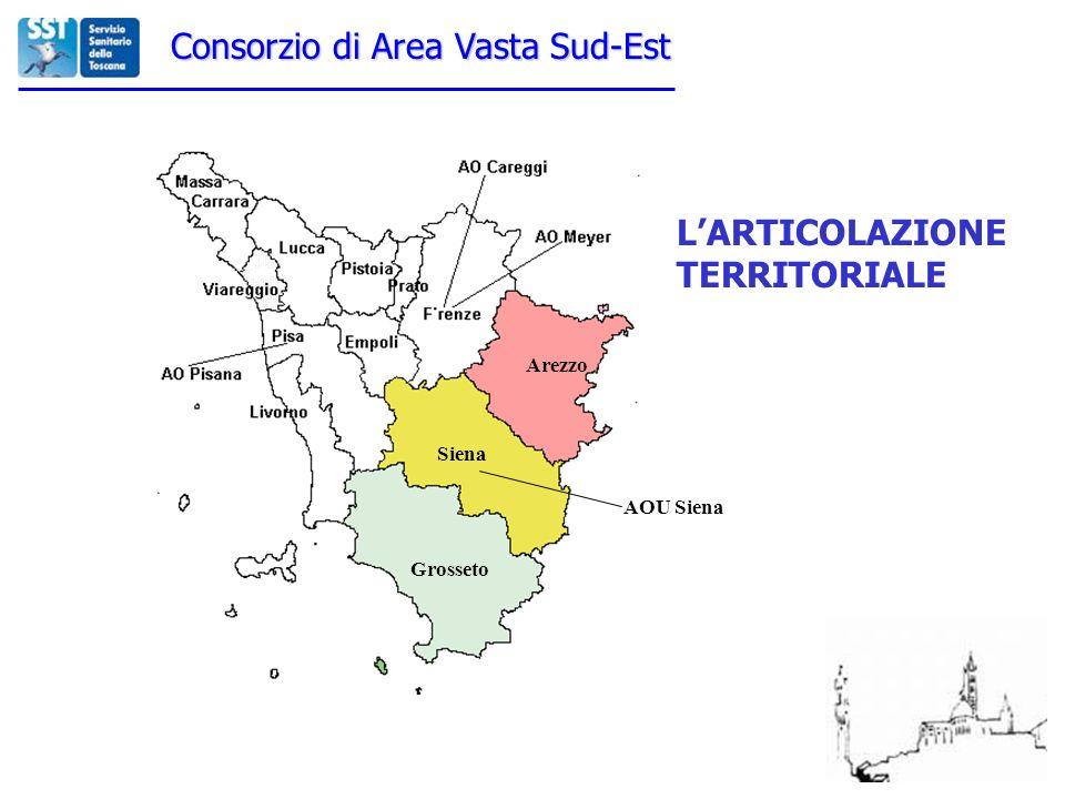 Consorzio di Area Vasta Sud-Est Arezzo Grosseto Siena AOU Siena LARTICOLAZIONE TERRITORIALE