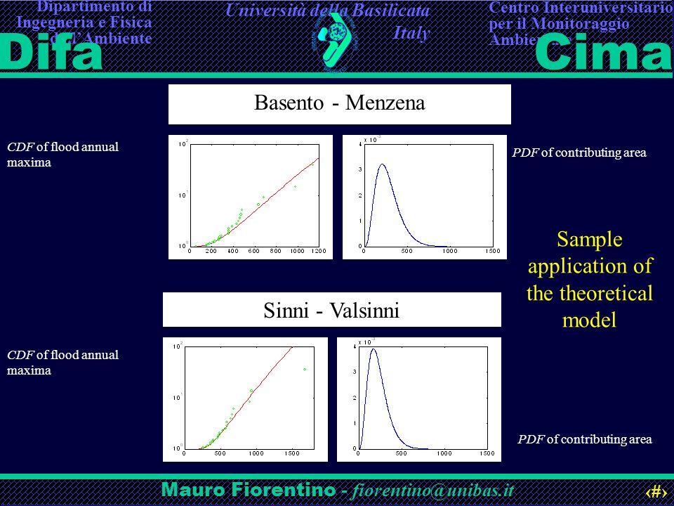 9 XXVII CONVEGNO DI IDRAULICA E COSTRUZIONI IDRAULICHE - IDRA2000 Genova, 12-15 settembre 2000 Università della Basilicata Italy Dipartimento di Ingeg