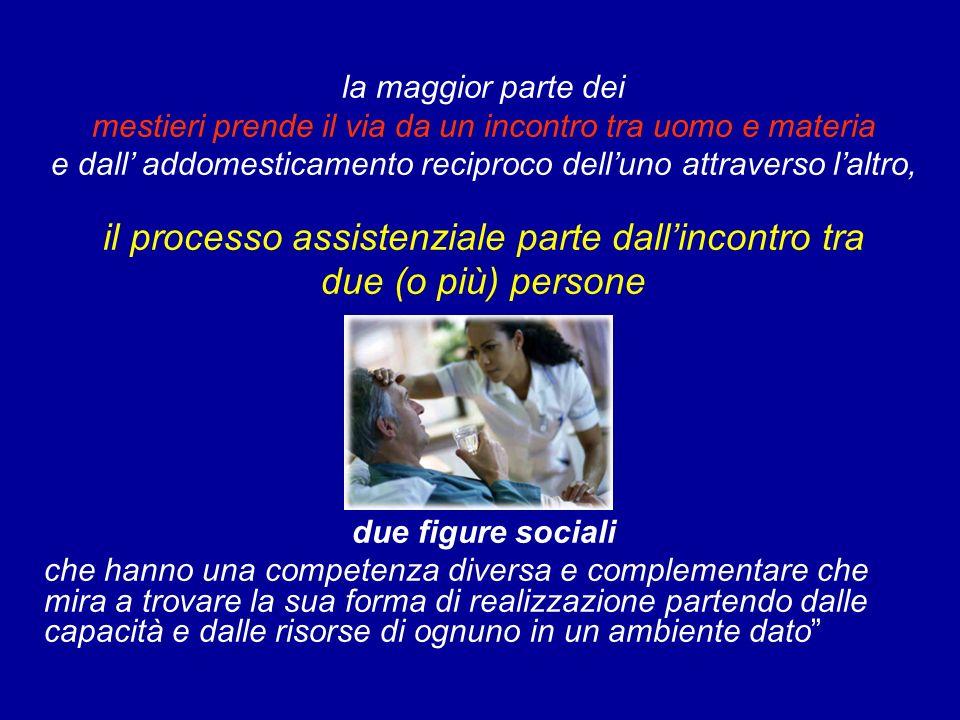 Come valuta lattenzione a Lei * dedicata dal personale sanitario per cercare di controllare/attenuare il dolore.