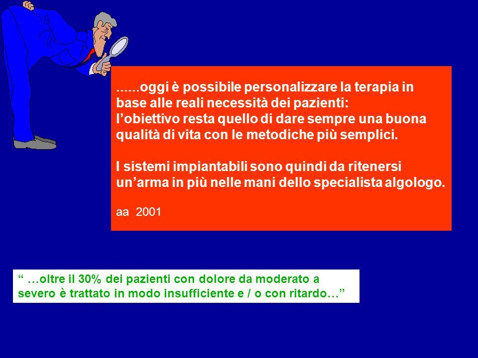 Fattori scatenanti episodi dolorosi nella patologia neoplastica Studio Osservazionale ( F.