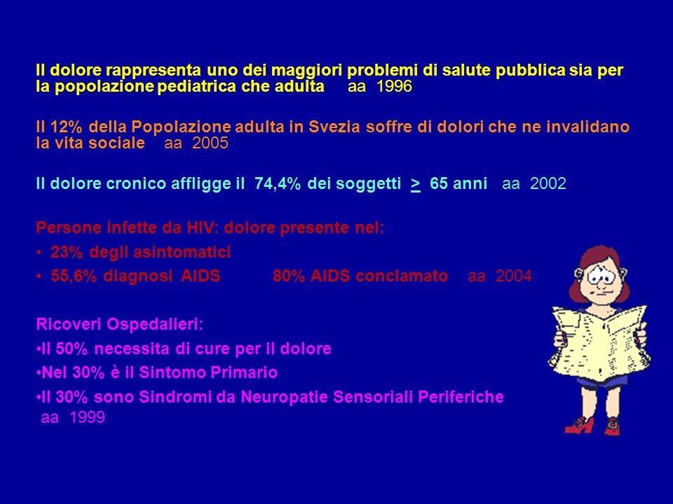 Cosa dicono i pazienti? Regione Emilia Romagna: Analisi dolore 8660 pazienti Aiuto !