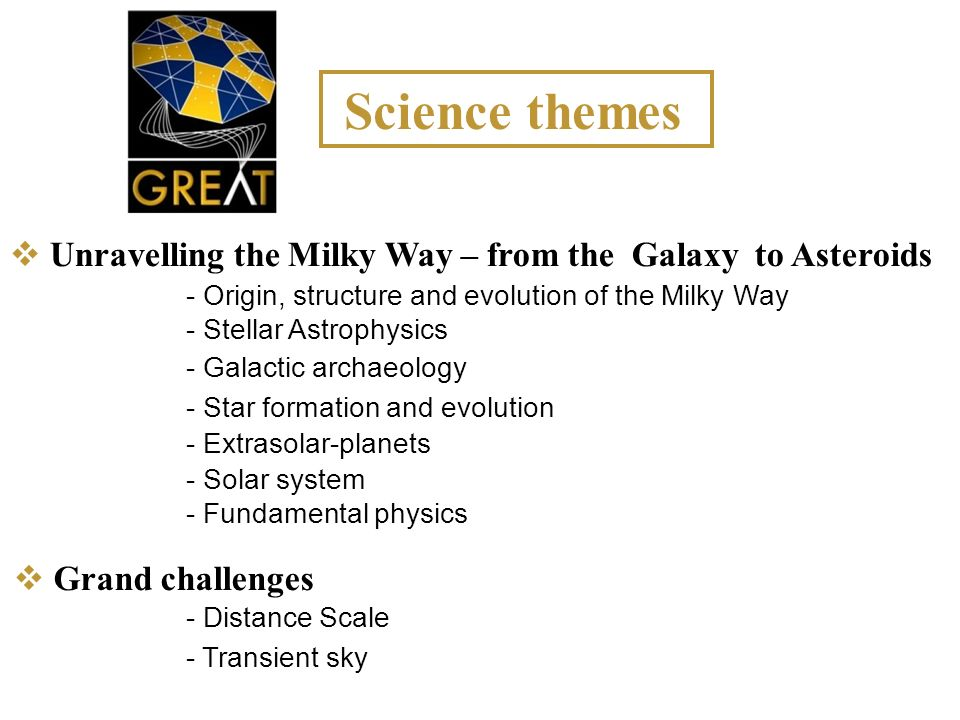 Unravelling the Milky Way – from the Galaxy to Asteroids Science themes - Origin, structure and evolution of the Milky Way Grand challenges - Stellar