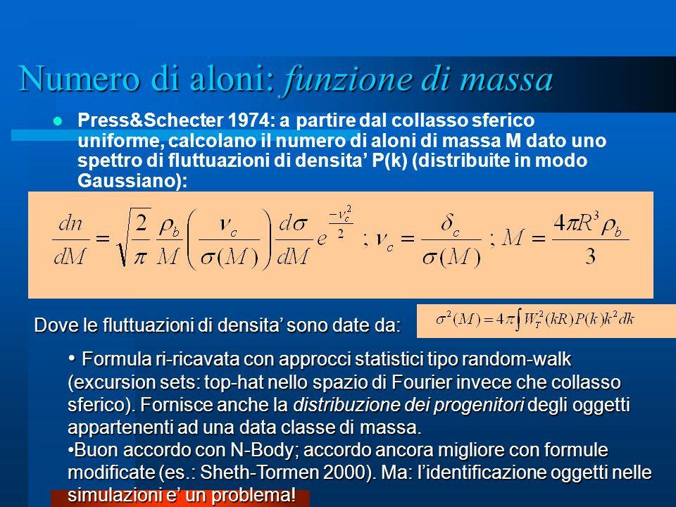 Numero di aloni: funzione di massa Press&Schecter 1974: a partire dal collasso sferico uniforme, calcolano il numero di aloni di massa M dato uno spet