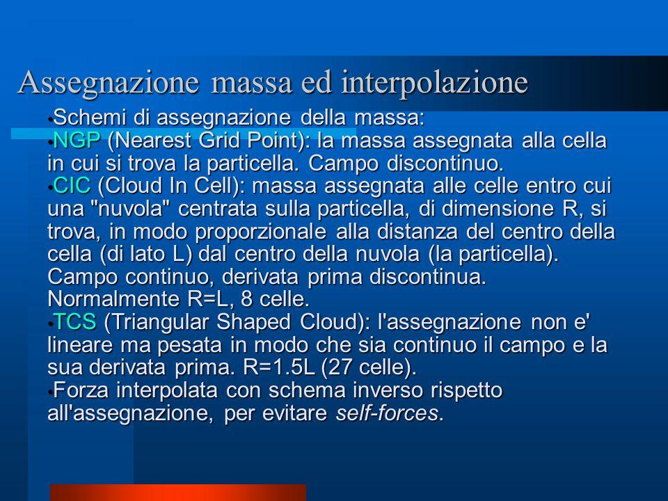 Assegnazione massa ed interpolazione Schemi di assegnazione della massa: Schemi di assegnazione della massa: NGP (Nearest Grid Point): la massa assegn