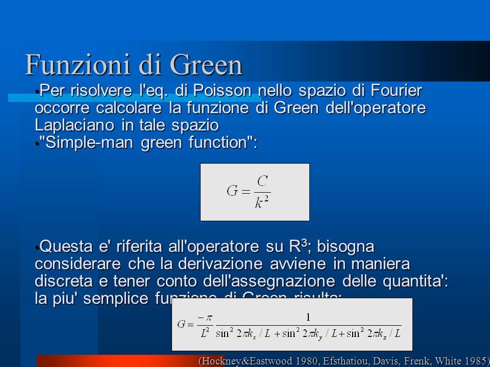 Per risolvere l'eq. di Poisson nello spazio di Fourier occorre calcolare la funzione di Green dell'operatore Laplaciano in tale spazio Per risolvere l