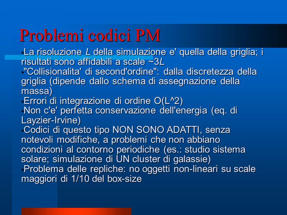 Problemi codici PM La risoluzione L della simulazione e' quella della griglia; i risultati sono affidabili a scale ~3L La risoluzione L della simulazi