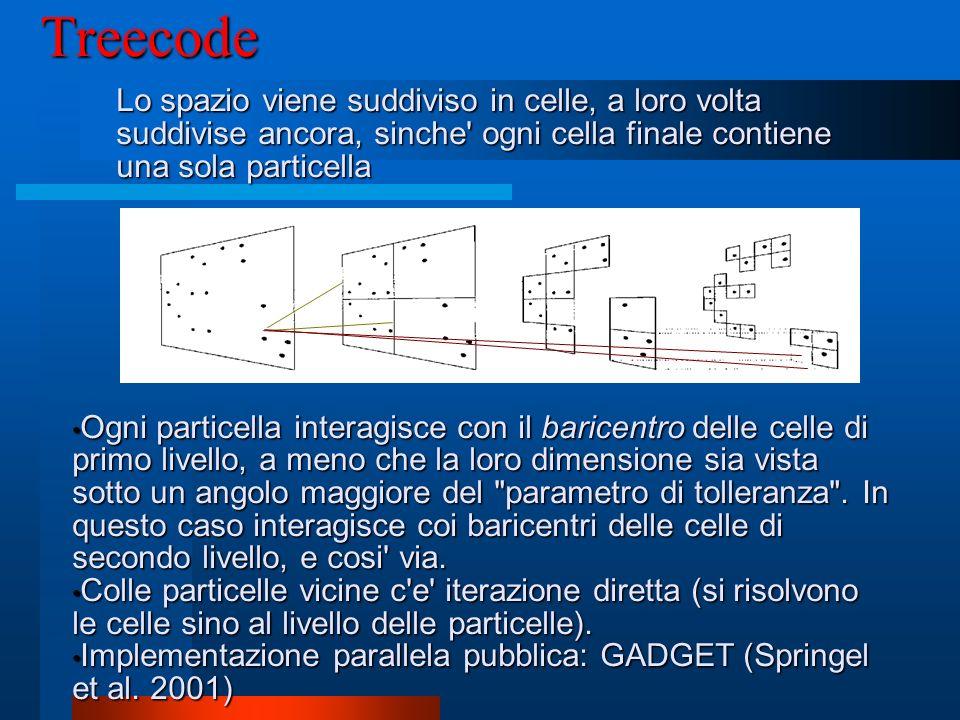 Treecode Lo spazio viene suddiviso in celle, a loro volta suddivise ancora, sinche' ogni cella finale contiene una sola particella Ogni particella int