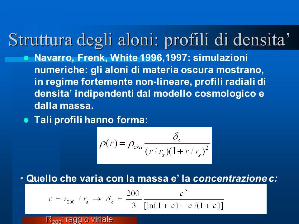 Struttura degli aloni: profili di densita Navarro, Frenk, White 1996,1997: simulazioni numeriche: gli aloni di materia oscura mostrano, in regime fort