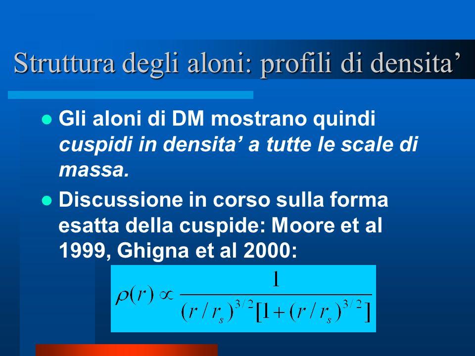 Struttura degli aloni: profili di densita Gli aloni di DM mostrano quindi cuspidi in densita a tutte le scale di massa. Discussione in corso sulla for