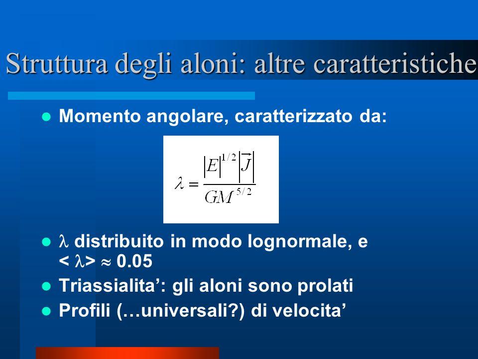 Struttura degli aloni: altre caratteristiche Momento angolare, caratterizzato da: distribuito in modo lognormale, e 0.05 Triassialita: gli aloni sono
