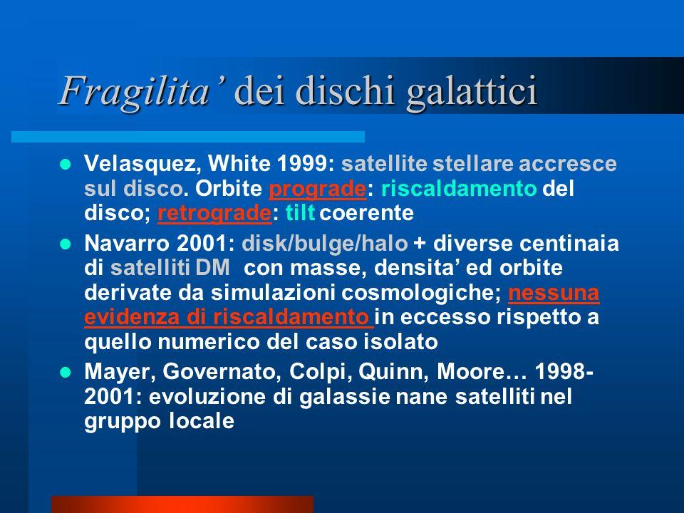 Fragilita dei dischi galattici Velasquez, White 1999: satellite stellare accresce sul disco. Orbite prograde: riscaldamento del disco; retrograde: til