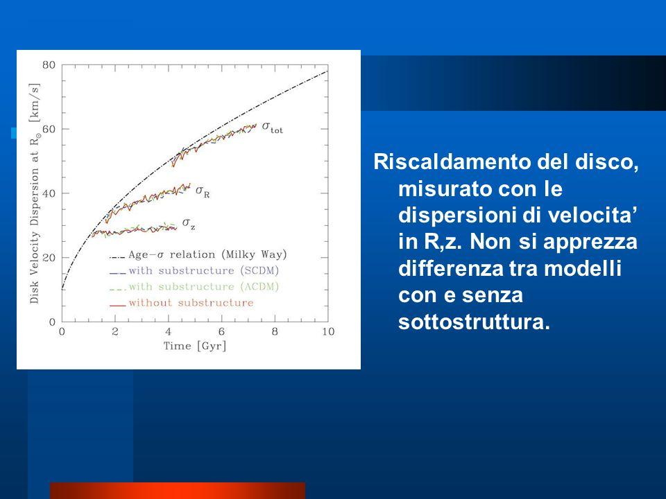 Riscaldamento del disco, misurato con le dispersioni di velocita in R,z. Non si apprezza differenza tra modelli con e senza sottostruttura.