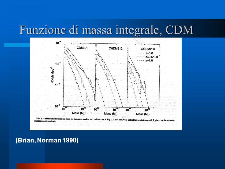 Funzione di massa integrale, CDM (Brian, Norman 1998)