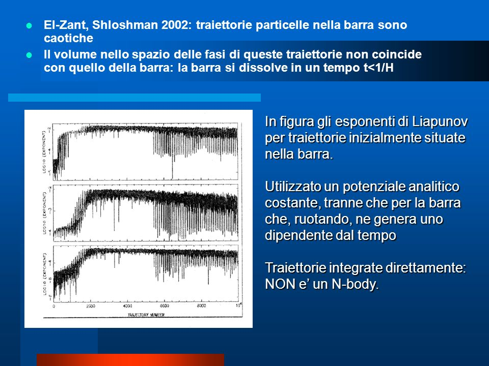 El-Zant, Shloshman 2002: traiettorie particelle nella barra sono caotiche Il volume nello spazio delle fasi di queste traiettorie non coincide con que