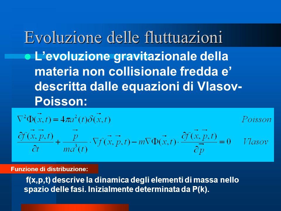 Equazioni di Eulero-Poisson : densita media dell Universo al tempo t : densita media dell Universo al tempo t : contrasto di densita : contrasto di densita : potenziale gravitazionale (peculiare) : potenziale gravitazionale (peculiare) f(x,p,t) : funzione di distribuzione degli elementi di massa f(x,p,t) : funzione di distribuzione degli elementi di massa Se si richiede che f(x,p,t) sia funzione a singolo valore della posizione (no multistream) si ottengono le eq.