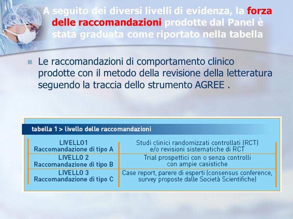 A seguito dei diversi livelli di evidenza, la forza delle raccomandazioni prodotte dal Panel è stata graduata come riportato nella tabella Le raccomandazioni di comportamento clinico prodotte con il metodo della revisione della letteratura seguendo la traccia dello strumento AGREE.