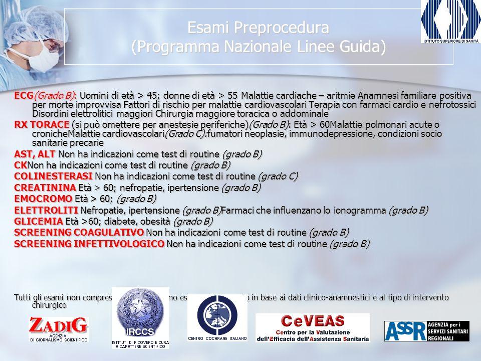 Esami Preprocedura (Programma Nazionale Linee Guida) ECG(Grado B): Uomini di età > 45; donne di età > 55 Malattie cardiache – aritmie Anamnesi familiare positiva per morte improvvisa Fattori di rischio per malattie cardiovascolari Terapia con farmaci cardio e nefrotossici Disordini elettrolitici maggiori Chirurgia maggiore toracica o addominale RX TORACE (si può omettere per anestesie periferiche)(Grado B): Età > 60Malattie polmonari acute o cronicheMalattie cardiovascolari(Grado C):fumatori neoplasie, immunodepressione, condizioni socio sanitarie precarie AST, ALT Non ha indicazioni come test di routine (grado B) CKNon ha indicazioni come test di routine (grado B) COLINESTERASI Non ha indicazioni come test di routine (grado C) CREATININA Età > 60; nefropatie, ipertensione (grado B) EMOCROMO Età > 60; (grado B) ELETTROLITI Nefropatie, ipertensione (grado B)Farmaci che influenzano lo ionogramma (grado B) GLICEMIA Età >60; diabete, obesità (grado B) SCREENING COAGULATIVO Non ha indicazioni come test di routine (grado B) SCREENING INFETTIVOLOGICO Non ha indicazioni come test di routine (grado B) Tutti gli esami non compresi in tabella devono essere richiesti solo in base ai dati clinico-anamnestici e al tipo di intervento chirurgico