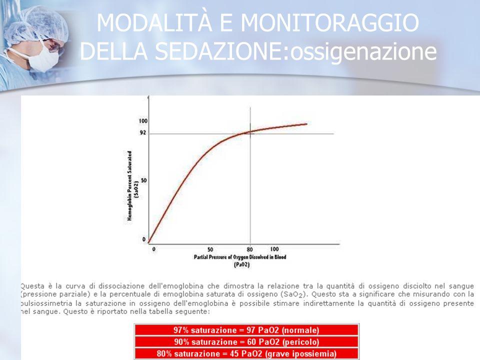MODALITÀ E MONITORAGGIO DELLA SEDAZIONE:ossigenazione