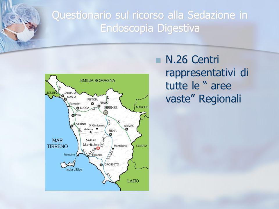 Questionario sul ricorso alla Sedazione in Endoscopia Digestiva N.26 Centri rappresentativi di tutte le aree vaste Regionali