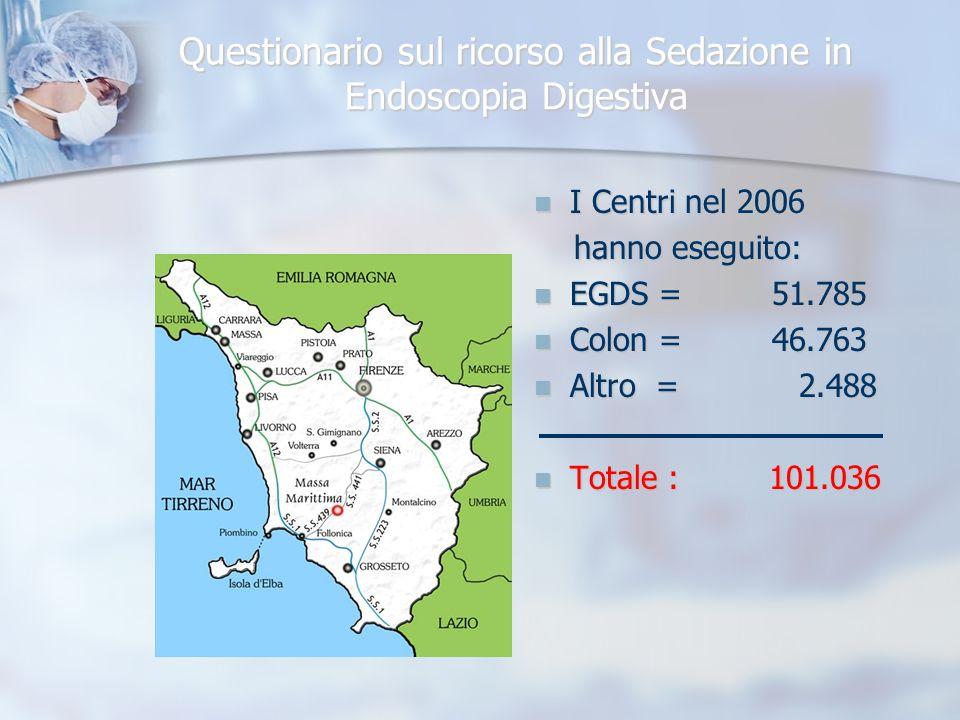 MODALITÀ E MONITORAGGIO DELLA SEDAZIONE:Ventilazione 1.