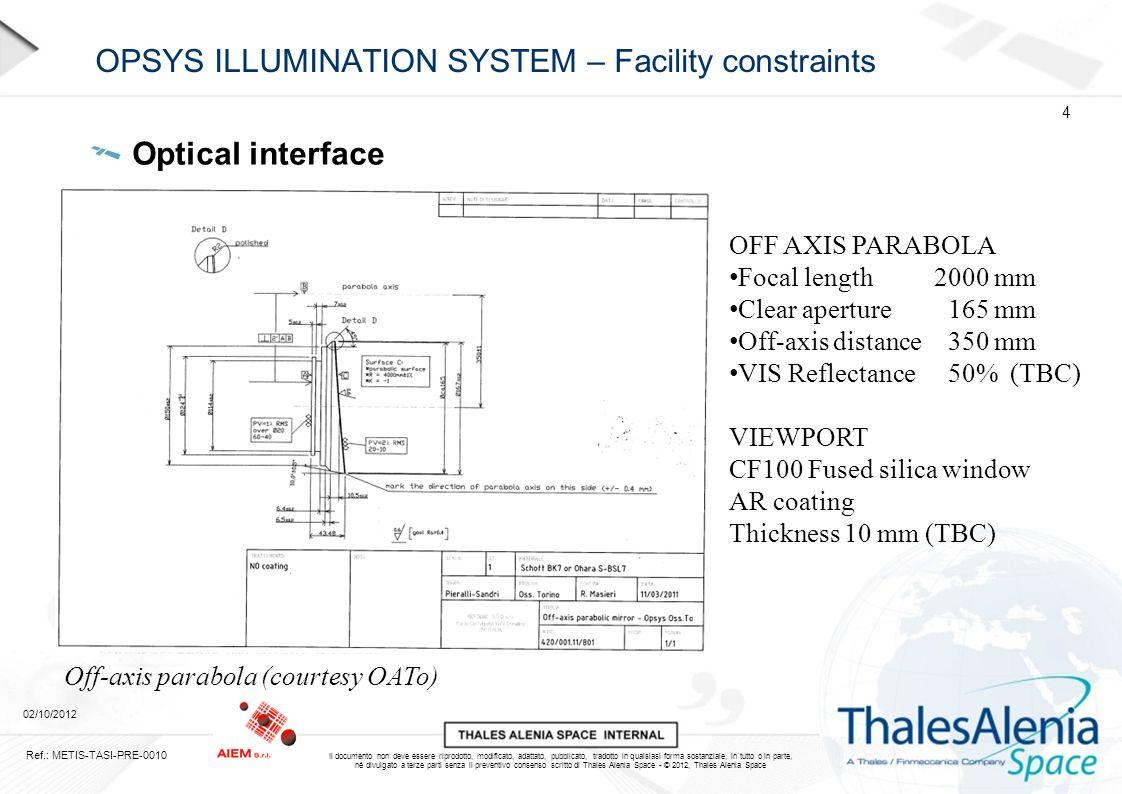 Il documento non deve essere riprodotto, modificato, adattato, pubblicato, tradotto in qualsiasi forma sostanziale, in tutto o in parte, né divulgato a terze parti senza il preventivo consenso scritto di Thales Alenia Space - © 2012, Thales Alenia Space OPSYS ILLUMINATION SYSTEM – Performances 02/10/2012 15 Ref.: METIS-TASI-PRE-0010 Proposed configuration – performances The system can simulate the Sun from 0.3 to 0.5 AU, optionally up to 1 AU The system is compliant with the radiance level requirement for every configuration.