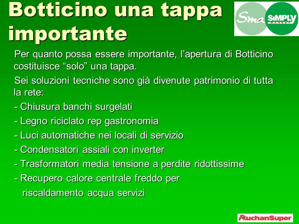 Le nostre attività: Ambientale 4 Settembre 2009 Milano Apertura secondo Simply Sma ecoattento