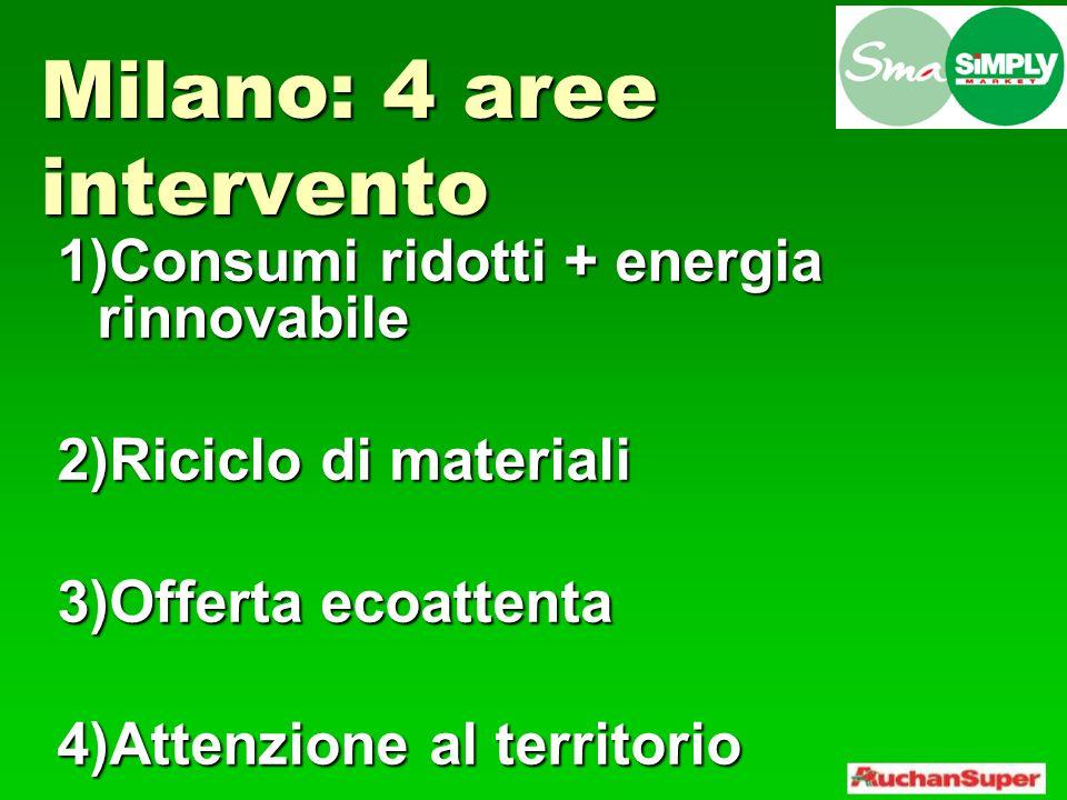- 296.000 kwh (-16%) - 296.000 kwh (-16%) Diversi interventi tecnici con un solo obiettivo: consumare meno energia, come.