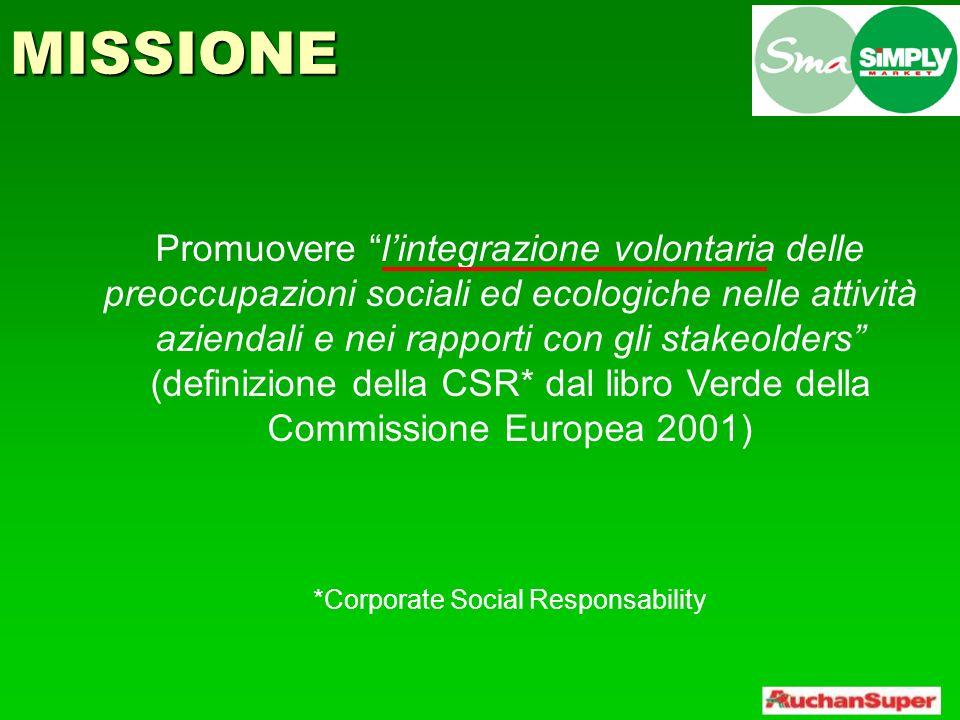 PRINCIPIO BASE: TRE DRIVER economico sociale ambientale