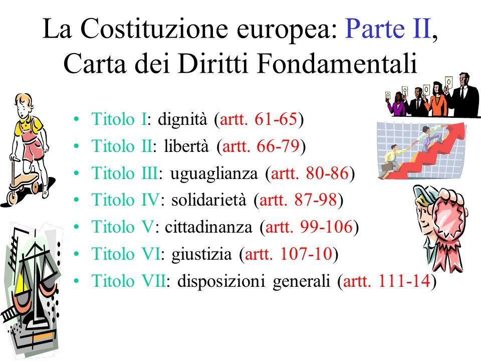 La Costituzione europea: Parte II, Carta dei Diritti Fondamentali Titolo I: dignità (artt.